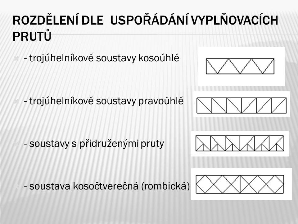 ROZDĚLENÍ DLE USPOŘÁDÁNÍ VYPLŇOVACÍCH PRUTŮ  - trojúhelníkové soustavy kosoúhlé  - trojúhelníkové soustavy pravoúhlé  - soustavy s přidruženými pru