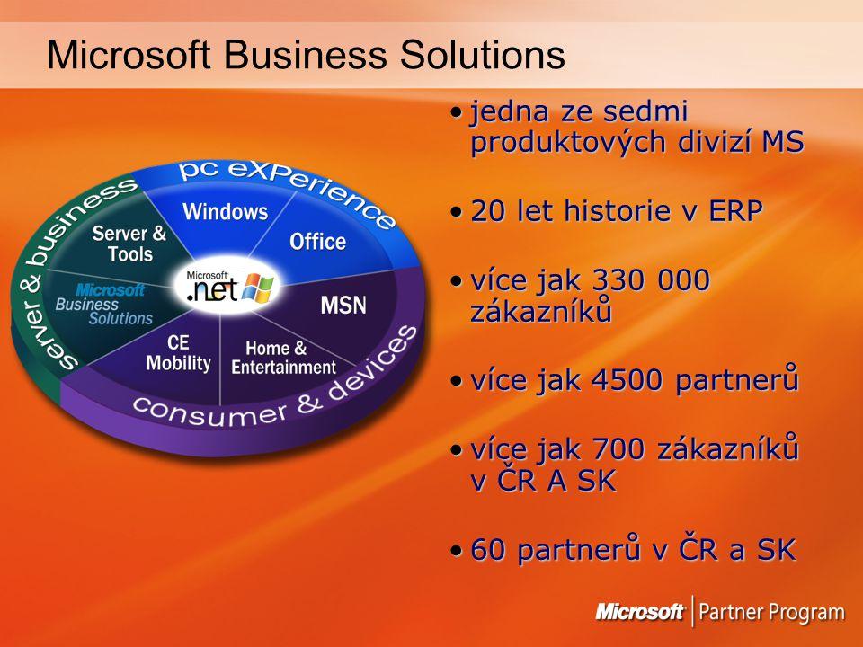 jedna ze sedmi produktových divizí MSjedna ze sedmi produktových divizí MS 20 let historie v ERP20 let historie v ERP více jak 330 000 zákazníkůvíce jak 330 000 zákazníků více jak 4500 partnerůvíce jak 4500 partnerů více jak 700 zákazníků v ČR A SKvíce jak 700 zákazníků v ČR A SK 60 partnerů v ČR a SK60 partnerů v ČR a SK Microsoft Business Solutions