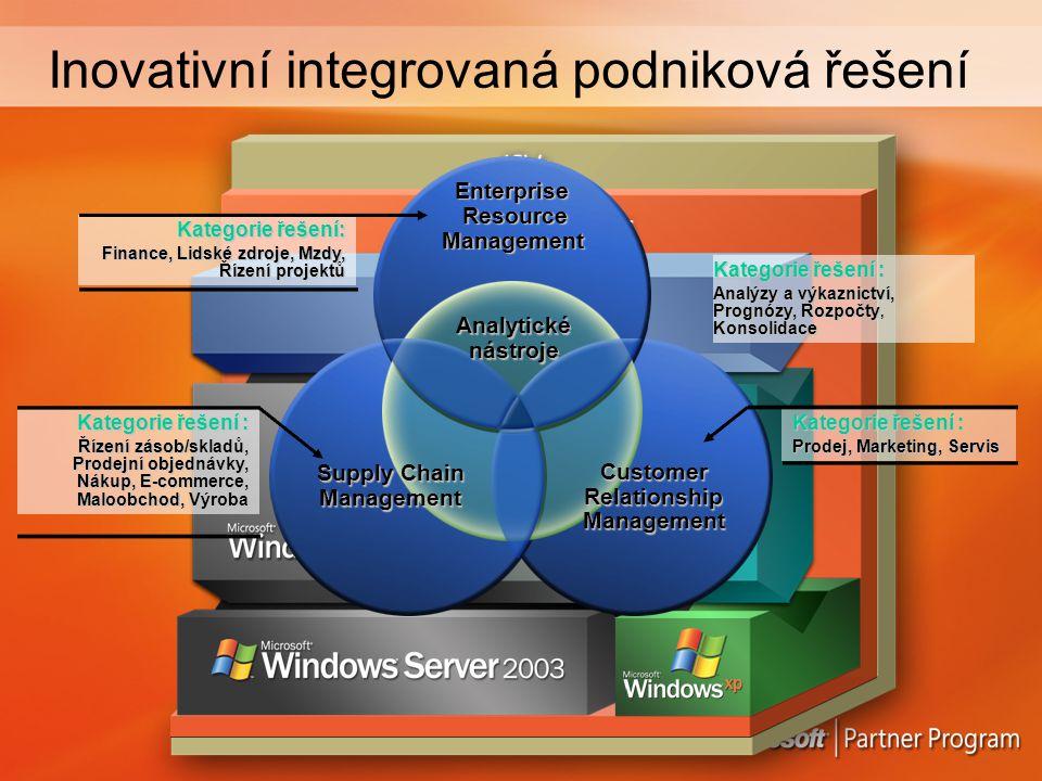 Inovativní integrovaná podniková řešení Kategorie řešení : Prodej, Marketing, Servis Kategorie řešení : Analýzy a výkaznictví, Prognózy, Rozpočty, Konsolidace Kategorie řešení : Řízení zásob/skladů, Prodejní objednávky, Nákup, E-commerce, Maloobchod, Výroba Kategorie řešení: Finance, Lidské zdroje, Mzdy, Řízení projektů EnterpriseResourceManagement Analytické nástroje CustomerRelationshipManagement Supply Chain Management
