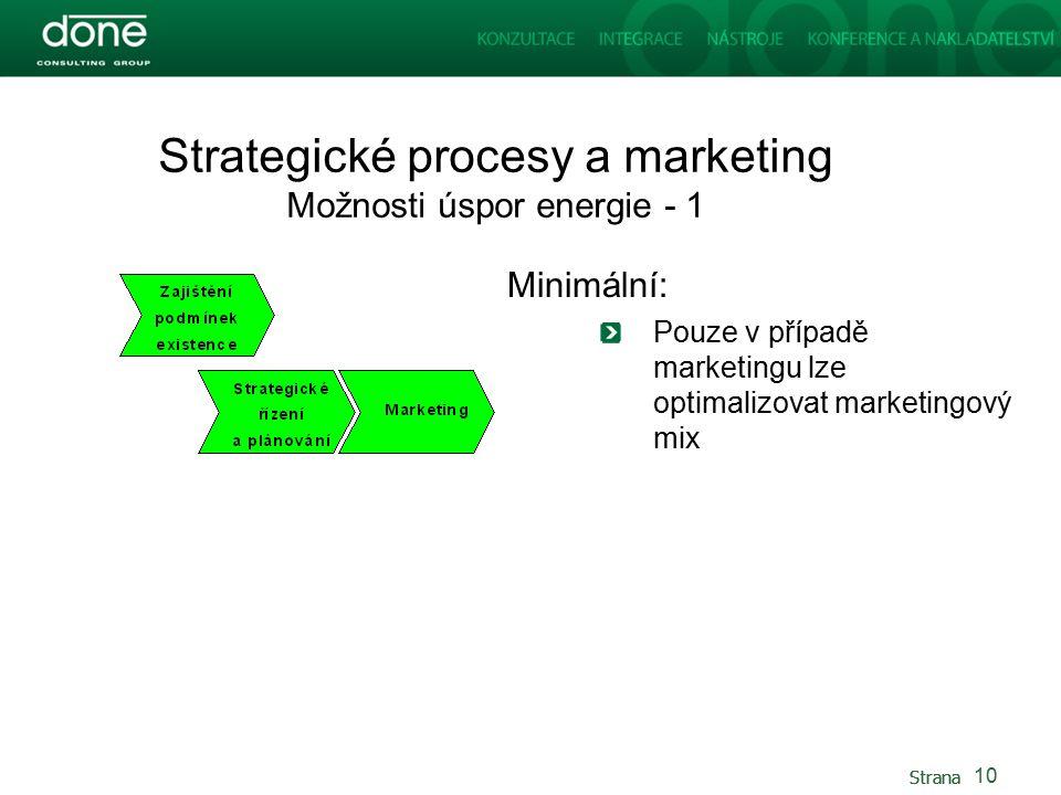 Strana Strategické procesy a marketing Možnosti úspor energie - 1 Minimální: Pouze v případě marketingu lze optimalizovat marketingový mix 10