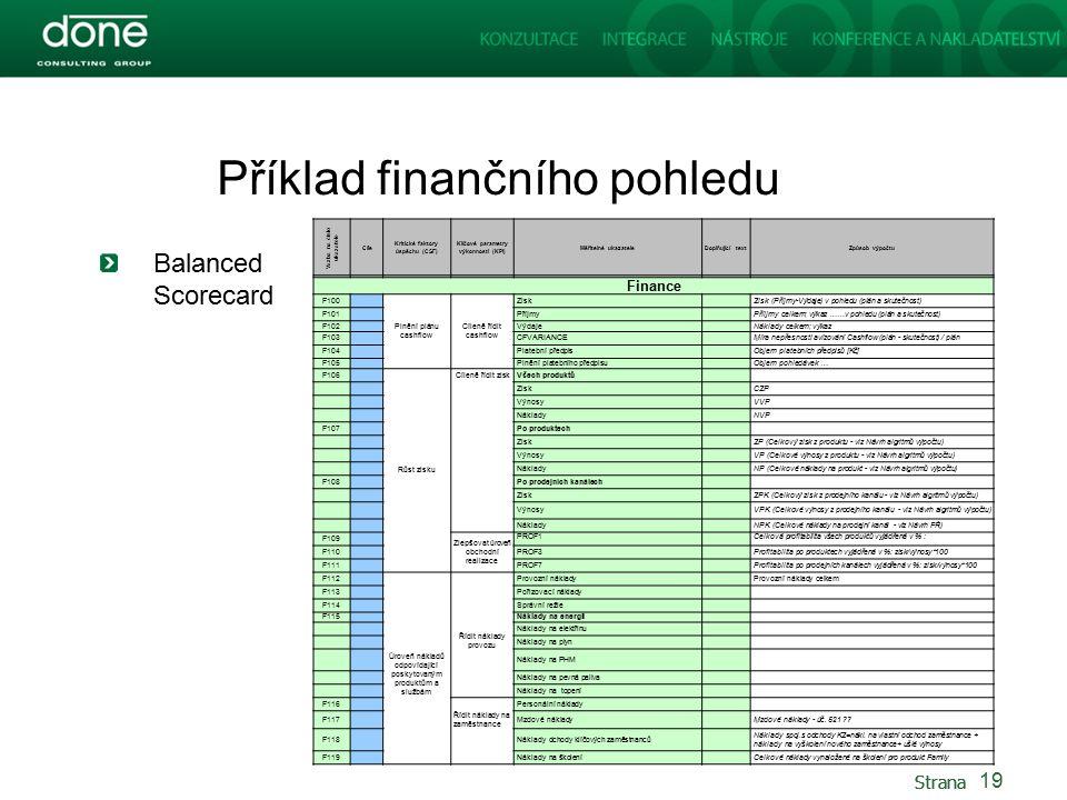 Strana Příklad finančního pohledu Balanced Scorecard 19 Vazba na číslo ukazatele Cíle Kritické faktory úspěchu (CSF) Klíčové parametry výkonnosti (KPI) Měřitelné ukazateleDoplňující textZpůsob výpočtu Finance F100 Plnění plánu cashflow Cíleně řídit cashflow Zisk Zisk (Příjmy-Výdaje) v pohledu (plán a skutečnost) F101 Příjmy Příijmy celkem; výkaz ……v pohledu (plán a skutečnost) F102 Výdaje Náklady celkem; výkaz F103 CFVARIANCE Míra nepřesnosti avízování Cashflow (plán - skutečnost) / plán F104 Platební předpis Objem platebních předpisů [Kč] F105 Plnění platebního předpisu Objem pohledávek … F106 Růst zisku Cíleně řídit ziskVšech produktů Zisk CZP Výnosy VVP Náklady NVP F107 Po produktech Zisk ZP (Celkový zisk z produktu - viz Návrh algritmů výpočtu) Výnosy VP (Celkové výnosy z produktu - viz Návrh algritmů výpočtu) Náklady NP (Celkové náklady na produkt - viz Návrh algritmů výpočtu) F108 Po prodejních kanálech Zisk ZPK (Celkový zisk z prodejního kanálu - viz Návrh algritmů výpočtu) Výnosy VPK (Celkové výnosy z prodejního kanálu - viz Návrh algritmů výpočtu) Náklady NPK (Celkové náklady na prodejní kanál - viz Návrh FŘ) F109 Zlepšovat úroveň obchodní realizace PROF1 Celková profitabilita všech produktů vyjádřená v % : F110 PROF3 Profitabilita po produktech vyjádřená v %: zisk/výnosy*100 F111 PROF7 Profitabilita po prodejních kanálech vyjádřená v %: zisk/výnosy*100 F112 Úroveň nákladů odpovídající poskytovaným produktům a službám Řídit náklady provozu Provozní náklady Provozní náklady celkem F113 Pořizovací náklady F114 Správní režie F115 Náklady na energii Náklady na elektřinu Náklady na plyn Náklady na PHM Náklady na pevná paliva Náklady na topení F116 Personální náklady F117 Řídit náklady na zaměstnance Mzdové náklady Mzdové náklady - úč.
