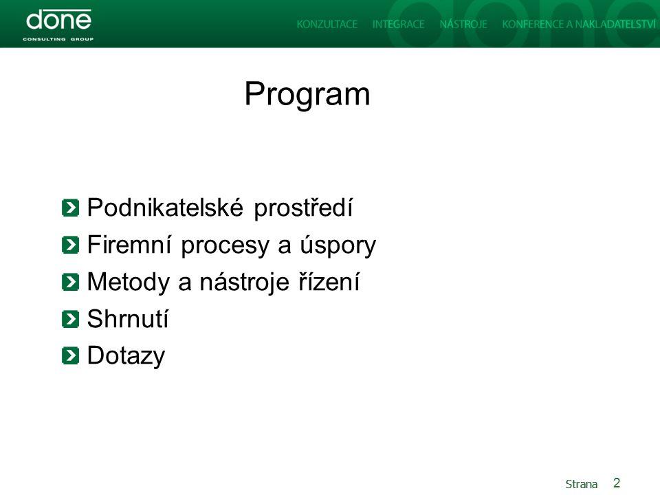 Strana Program Podnikatelské prostředí Firemní procesy a úspory Metody a nástroje řízení Shrnutí Dotazy 2
