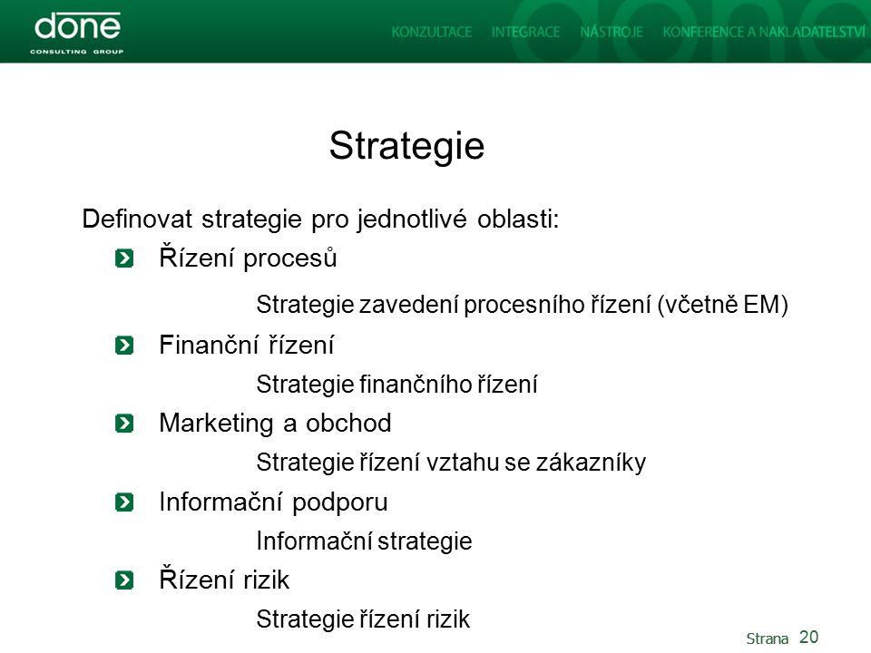 Strana Strategie Definovat strategie pro jednotlivé oblasti: Řízení procesů Strategie zavedení procesního řízení (včetně EM) Finanční řízení Strategie finančního řízení Marketing a obchod Strategie řízení vztahu se zákazníky Informační podporu I nformační strategie Řízení rizik Strategie řízení rizik 20