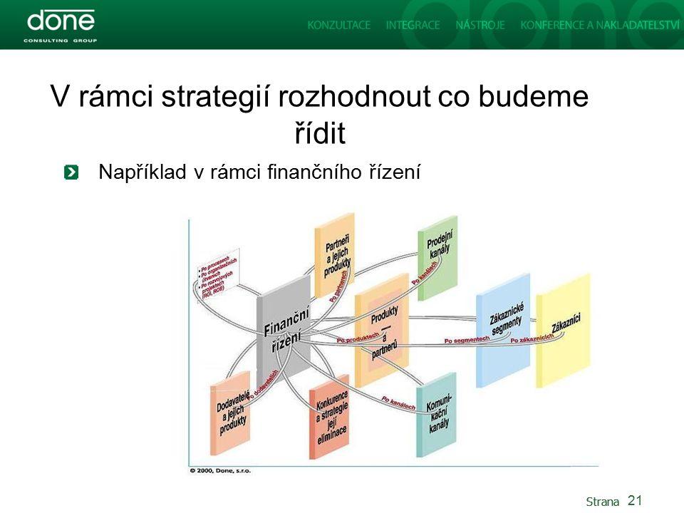 Strana V rámci strategií rozhodnout co budeme řídit Například v rámci finančního řízení 21
