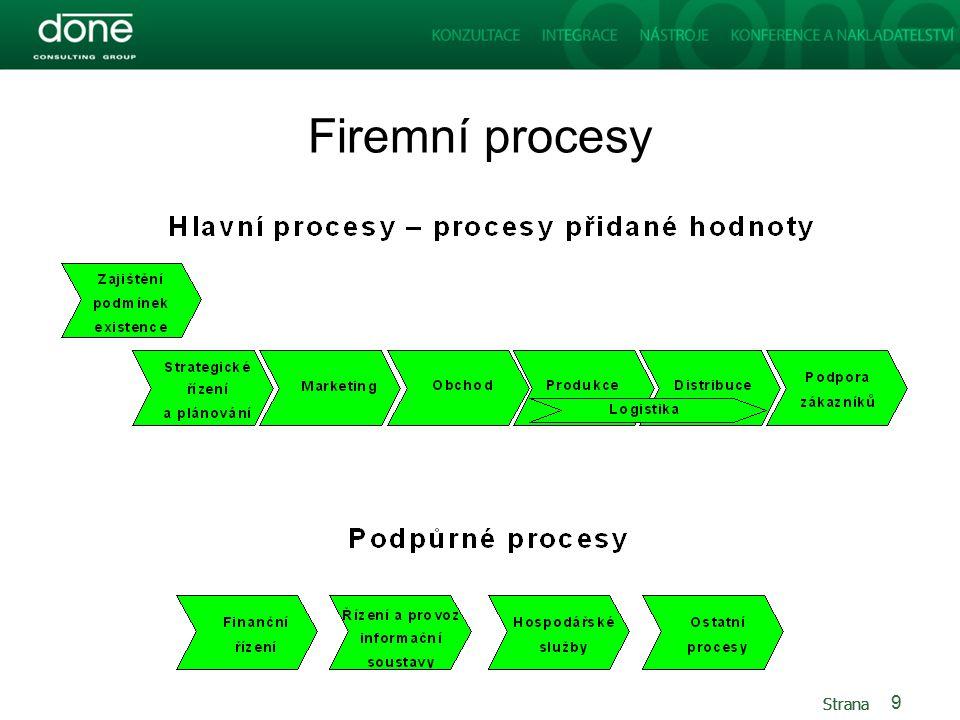 Strana Firemní procesy 9