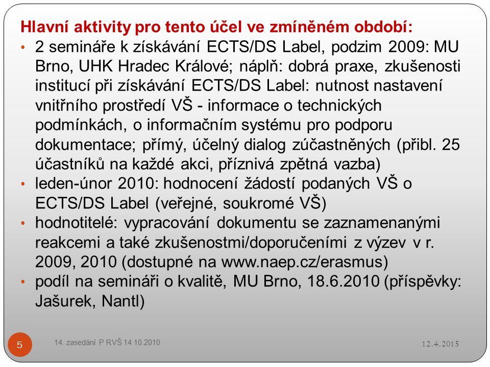 12.4.2015 14. zasedání P RVŠ 14.10.2010 5 Hlavní aktivity pro tento účel ve zmíněném období: 2 semináře k získávání ECTS/DS Label, podzim 2009: MU Brn