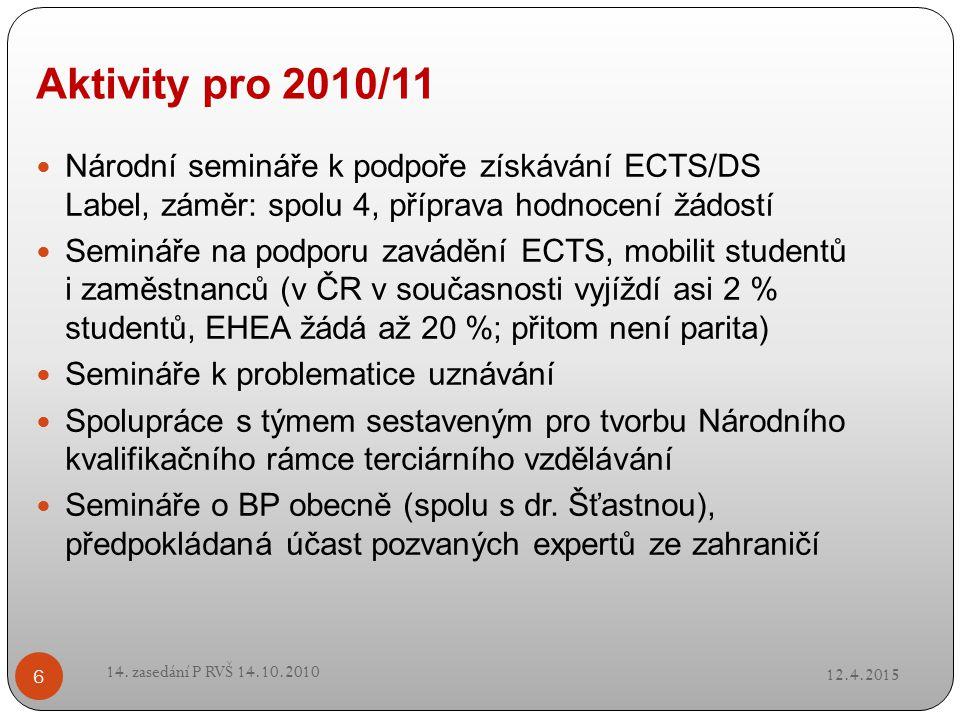 Aktivity pro 2010/11 Národní semináře k podpoře získávání ECTS/DS Label, záměr: spolu 4, příprava hodnocení žádostí Semináře na podporu zavádění ECTS, mobilit studentů i zaměstnanců (v ČR v současnosti vyjíždí asi 2 % studentů, EHEA žádá až 20 %; přitom není parita) Semináře k problematice uznávání Spolupráce s týmem sestaveným pro tvorbu Národního kvalifikačního rámce terciárního vzdělávání Semináře o BP obecně (spolu s dr.