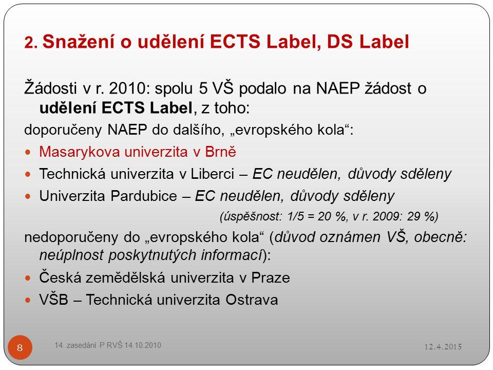 12.4.2015 14. zasedání P RVŠ 14.10.2010 8 2. Snažení o udělení ECTS Label, DS Label Žádosti v r.
