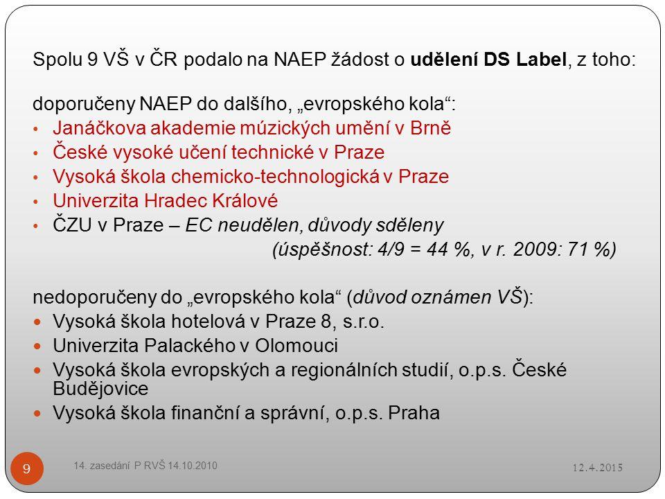 """12.4.2015 14. zasedání P RVŠ 14.10.2010 9 Spolu 9 VŠ v ČR podalo na NAEP žádost o udělení DS Label, z toho: doporučeny NAEP do dalšího, """"evropského ko"""