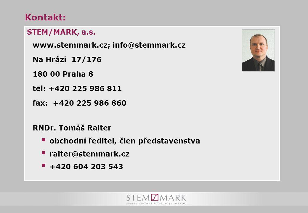 Kontakt: STEM/MARK, a.s.