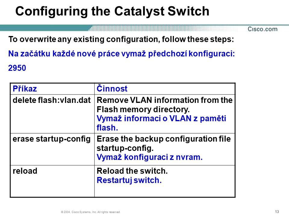 13 © 2004, Cisco Systems, Inc. All rights reserved. Configuring the Catalyst Switch PříkazČinnost delete flash:vlan.datRemove VLAN information from th