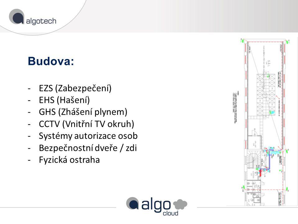 Budova: -EZS (Zabezpečení) -EHS (Hašení) -GHS (Zhášení plynem) -CCTV (Vnitřní TV okruh) -Systémy autorizace osob -Bezpečnostní dveře / zdi -Fyzická os