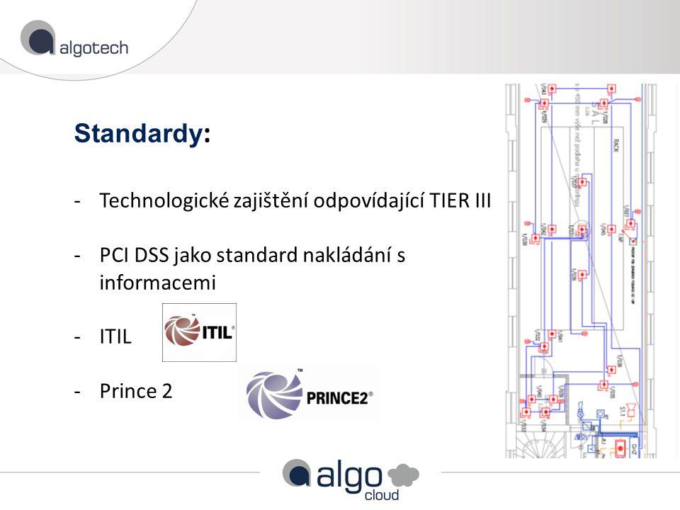 Standardy : -Technologické zajištění odpovídající TIER III -PCI DSS jako standard nakládání s informacemi -ITIL -Prince 2