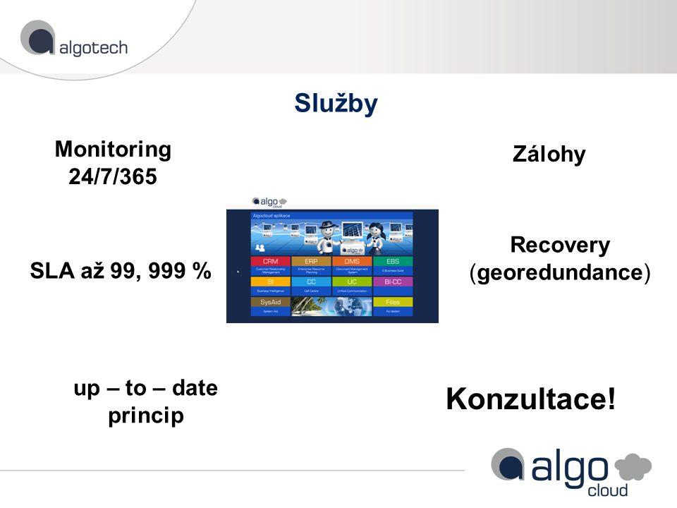 Služby Monitoring 24/7/365 SLA až 99, 999 % up – to – date princip Zálohy Recovery (georedundance) Konzultace!