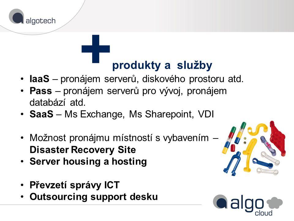 + produkty a služby IaaS – pronájem serverů, diskového prostoru atd.