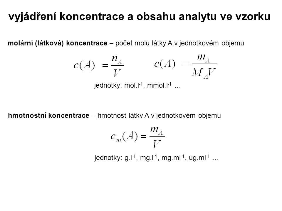 vyjádření koncentrace a obsahu analytu ve vzorku molární (látková) koncentrace – počet molů látky A v jednotkovém objemu jednotky: mol.l -1, mmol.l -1