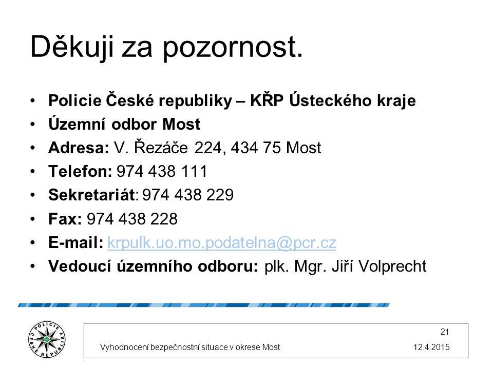 12.4.2015Vyhodnocení bezpečnostní situace v okrese Most 21 Děkuji za pozornost.