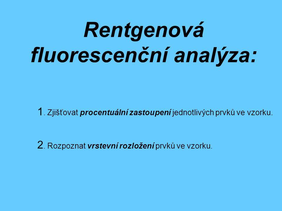 1. Zjišťovat procentuální zastoupení jednotlivých prvků ve vzorku. 2. Rozpoznat vrstevní rozložení prvků ve vzorku. Rentgenová fluorescenční analýza: