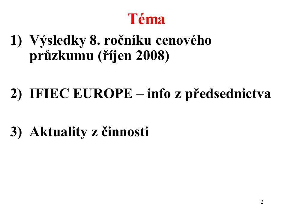 2 1)Výsledky 8. ročníku cenového průzkumu (říjen 2008) 2)IFIEC EUROPE – info z předsednictva 3)Aktuality z činnosti Téma