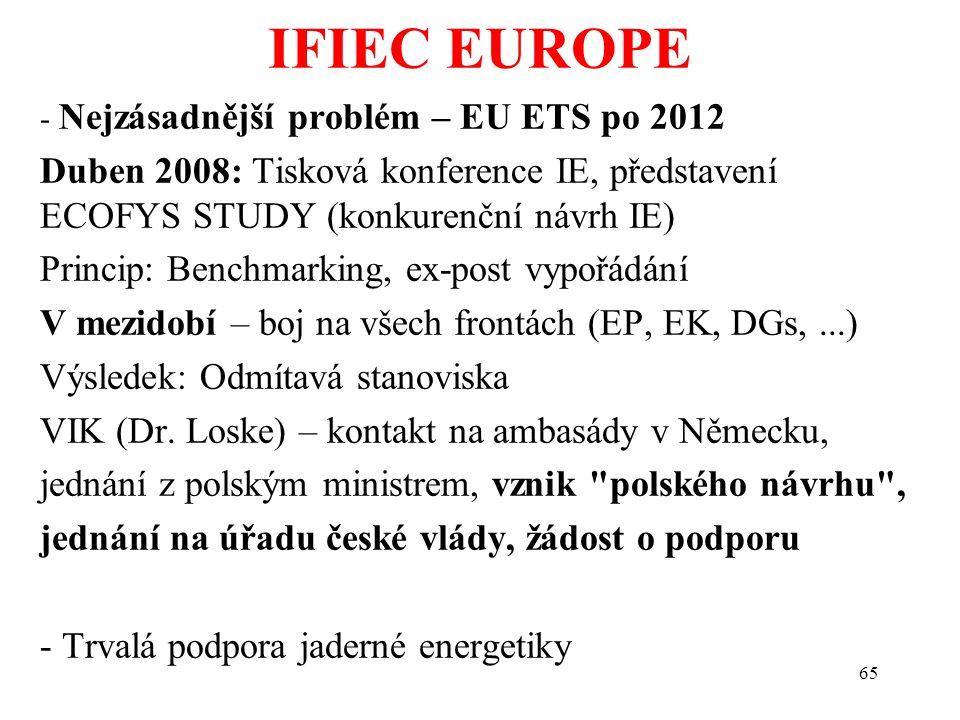 65 - Nejzásadnější problém – EU ETS po 2012 Duben 2008: Tisková konference IE, představení ECOFYS STUDY (konkurenční návrh IE) Princip: Benchmarking, ex-post vypořádání V mezidobí – boj na všech frontách (EP, EK, DGs,...) Výsledek: Odmítavá stanoviska VIK (Dr.