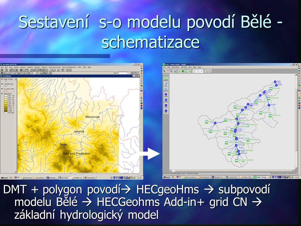 Sestavení s-o modelu povodí Bělé - schematizace DMT + polygon povodí  HECgeoHms  subpovodí modelu Bělé  HECGeohms Add-in+ grid CN  základní hydrol