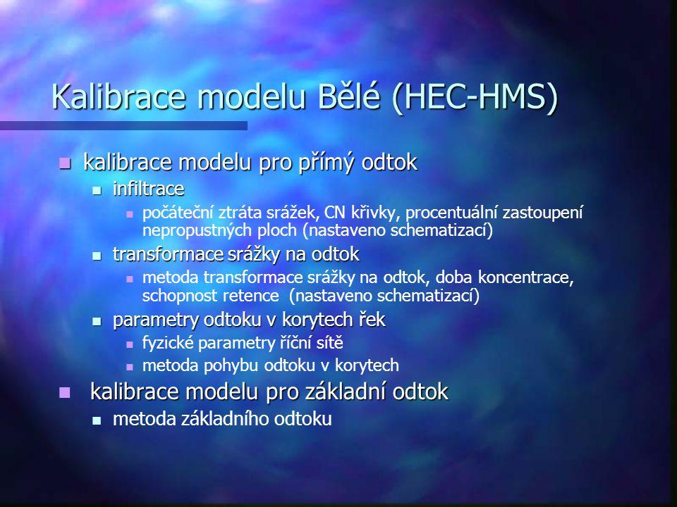 Kalibrace modelu Bělé (HEC-HMS) kalibrace modelu pro přímý odtok kalibrace modelu pro přímý odtok infiltrace infiltrace počáteční ztráta srážek, CN kř