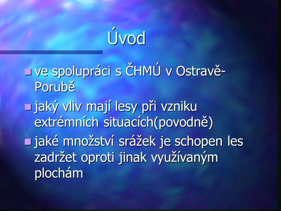 Úvod ve spolupráci s ČHMÚ v Ostravě- Porubě ve spolupráci s ČHMÚ v Ostravě- Porubě jaký vliv mají lesy při vzniku extrémních situacích(povodně) jaký v