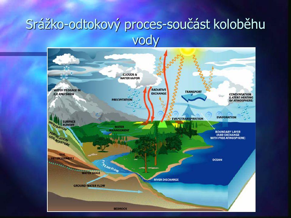 Modelování metodou Green-Ampt na povodí Bečvy(HYDROG) 3 scénáře na povodí Bečvy 3 scénáře na povodí Bečvy závěrový profil Dluhonice závěrový profil Dluhonice 30.10 – 6.11.2004 – dešťové srážky 30.10 – 6.11.2004 – dešťové srážky 16.3.