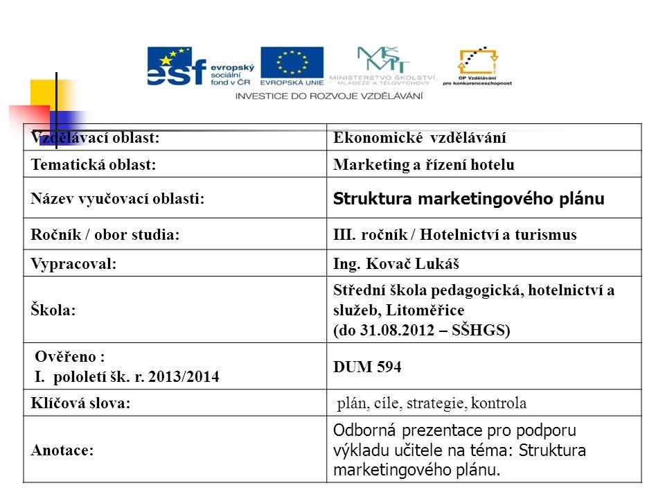 Vzdělávací oblast:Ekonomické vzdělávání Tematická oblast:Marketing a řízení hotelu Název vyučovací oblasti: Struktura marketingového plánu Ročník / ob
