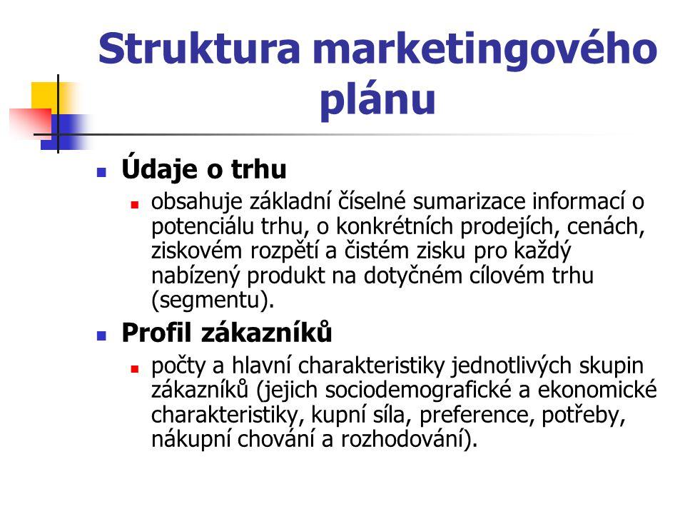 Struktura marketingového plánu Údaje o trhu obsahuje základní číselné sumarizace informací o potenciálu trhu, o konkrétních prodejích, cenách, ziskové