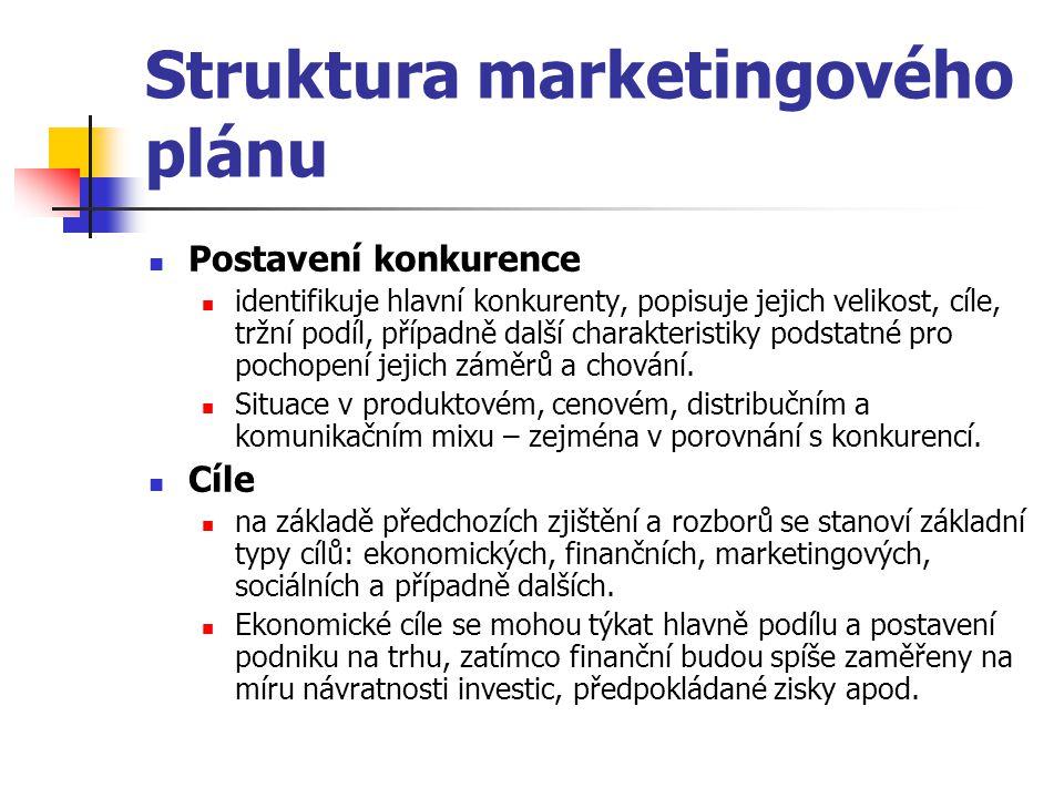 Struktura marketingového plánu Postavení konkurence identifikuje hlavní konkurenty, popisuje jejich velikost, cíle, tržní podíl, případně další charak