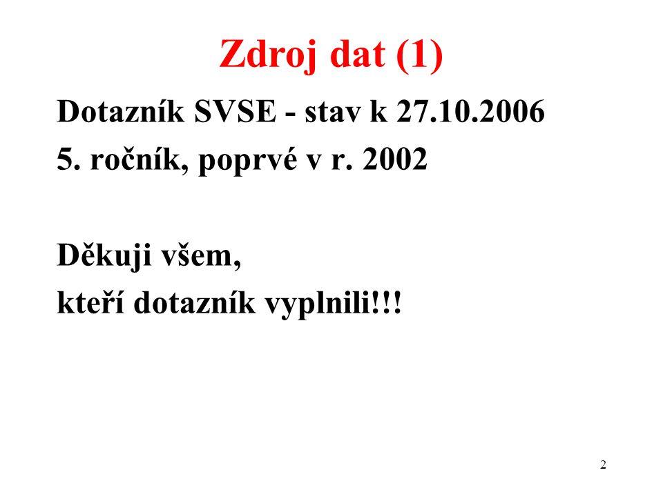 2 Dotazník SVSE - stav k 27.10.2006 5. ročník, poprvé v r. 2002 Děkuji všem, kteří dotazník vyplnili!!! Zdroj dat (1)