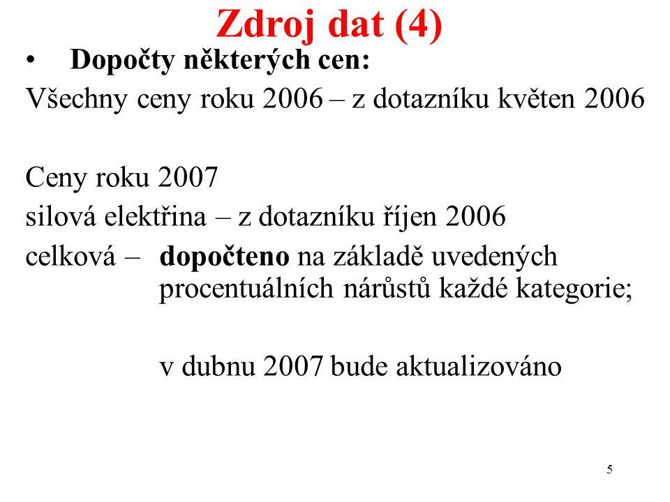 5 Zdroj dat (4) Dopočty některých cen: Všechny ceny roku 2006 – z dotazníku květen 2006 Ceny roku 2007 silová elektřina – z dotazníku říjen 2006 celková – dopočteno na základě uvedených procentuálních nárůstů každé kategorie; v dubnu 2007 bude aktualizováno
