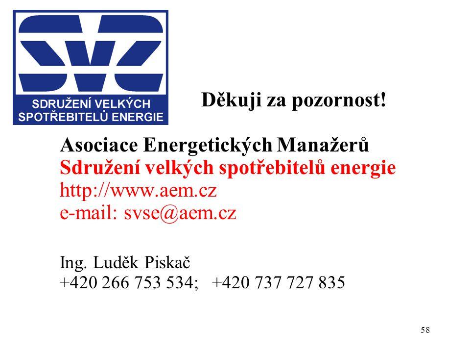 58 Děkuji za pozornost! Asociace Energetických Manažerů Sdružení velkých spotřebitelů energie http://www.aem.cz e-mail: svse@aem.cz Ing. Luděk Piskač