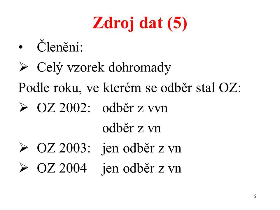 6 Zdroj dat (5) Členění:  Celý vzorek dohromady Podle roku, ve kterém se odběr stal OZ:  OZ 2002: odběr z vvn odběr z vn  OZ 2003:jen odběr z vn 