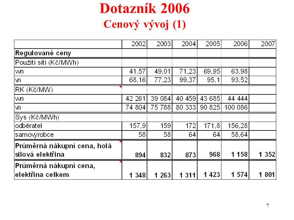 7 Dotazník 2006 Cenový vývoj (1)