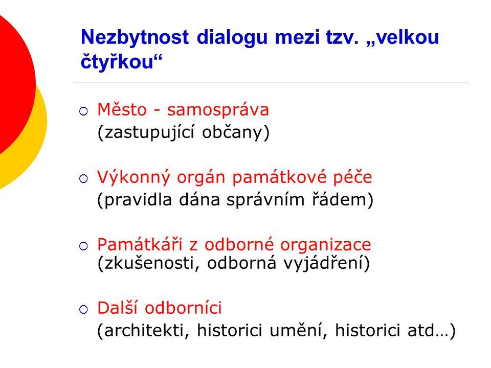 """Nezbytnost dialogu mezi tzv. """"velkou čtyřkou""""  Město - samospráva (zastupující občany)  Výkonný orgán památkové péče (pravidla dána správním řádem)"""