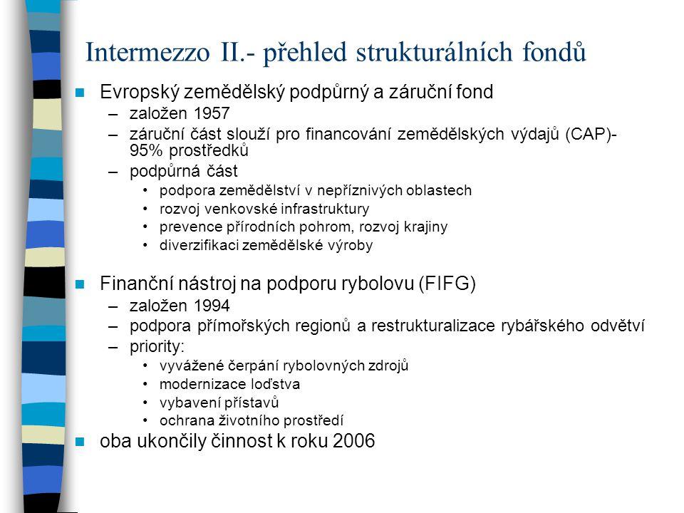 Evropský zemědělský podpůrný a záruční fond –založen 1957 –záruční část slouží pro financování zemědělských výdajů (CAP)- 95% prostředků –podpůrná čás