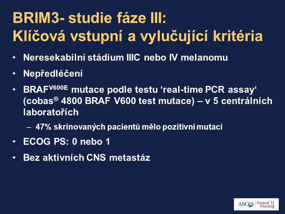BRIM3- studie fáze III: Klíčová vstupní a vylučující kritéria Neresekabilní stádium IIIC nebo IV melanomu Nepředléčení BRAF V600E mutace podle testu 'real-time PCR assay' (cobas ® 4800 BRAF V600 test mutace) – v 5 centrálních laboratořích –47% skrínovaných pacientů mělo pozitivní mutaci ECOG PS: 0 nebo 1 Bez aktivních CNS metastáz