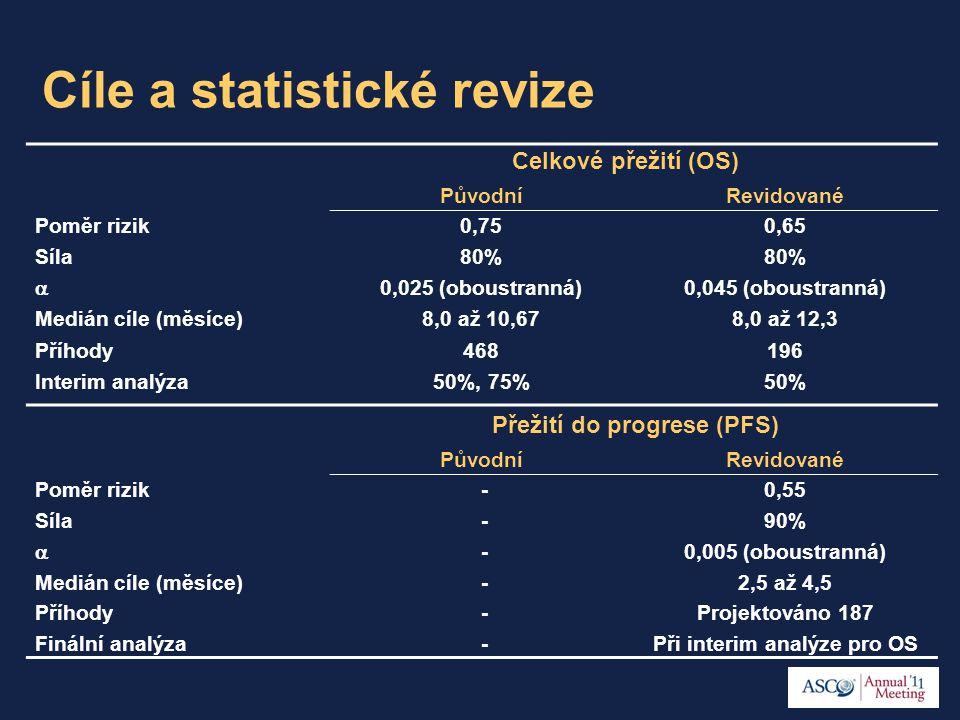 Cíle a statistické revize Celkové přežití (OS) PůvodníRevidované Poměr rizik0,750,65 Síla80%  0,025 (oboustranná)0,045 (oboustranná) Medián cíle (měsíce)8,0 až 10,678,0 až 12,3 Příhody468196 Interim analýza50%, 75%50% Přežití do progrese (PFS) PůvodníRevidované Poměr rizik -0,55 Síla -90%  -0,005 (oboustranná) Medián cíle (měsíce) -2,5 až 4,5 Příhody -Projektováno 187 Finální analýza -Při interim analýze pro OS