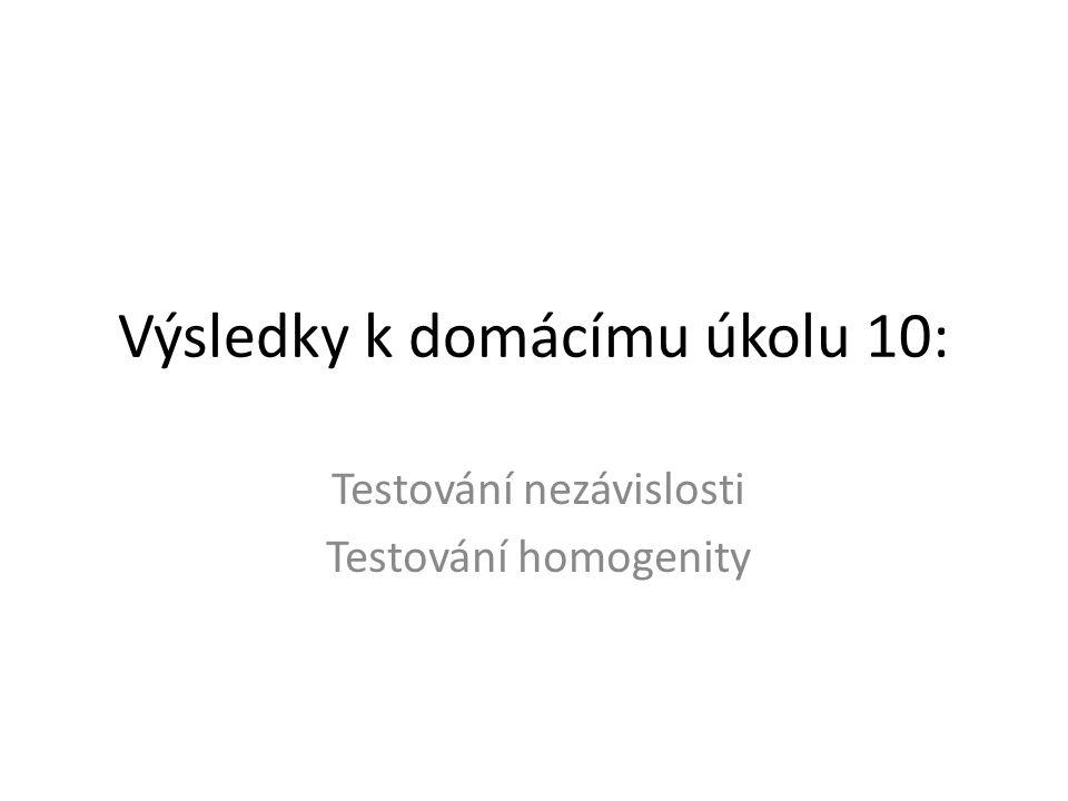 Výsledky k domácímu úkolu 10: Testování nezávislosti Testování homogenity