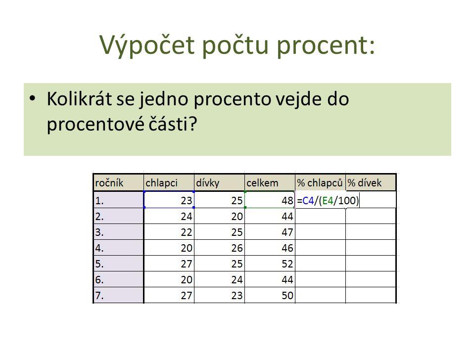 Výpočet počtu procent: Kolikrát se jedno procento vejde do procentové části?