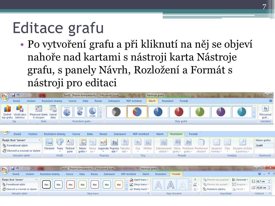 Editace grafu Po vytvoření grafu a při kliknutí na něj se objeví nahoře nad kartami s nástroji karta Nástroje grafu, s panely Návrh, Rozložení a Formá