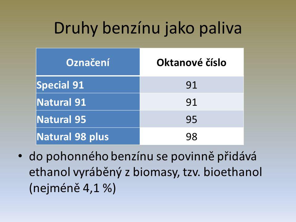 Druhy benzínu jako paliva do pohonného benzínu se povinně přidává ethanol vyráběný z biomasy, tzv. bioethanol (nejméně 4,1 %) OznačeníOktanové číslo S