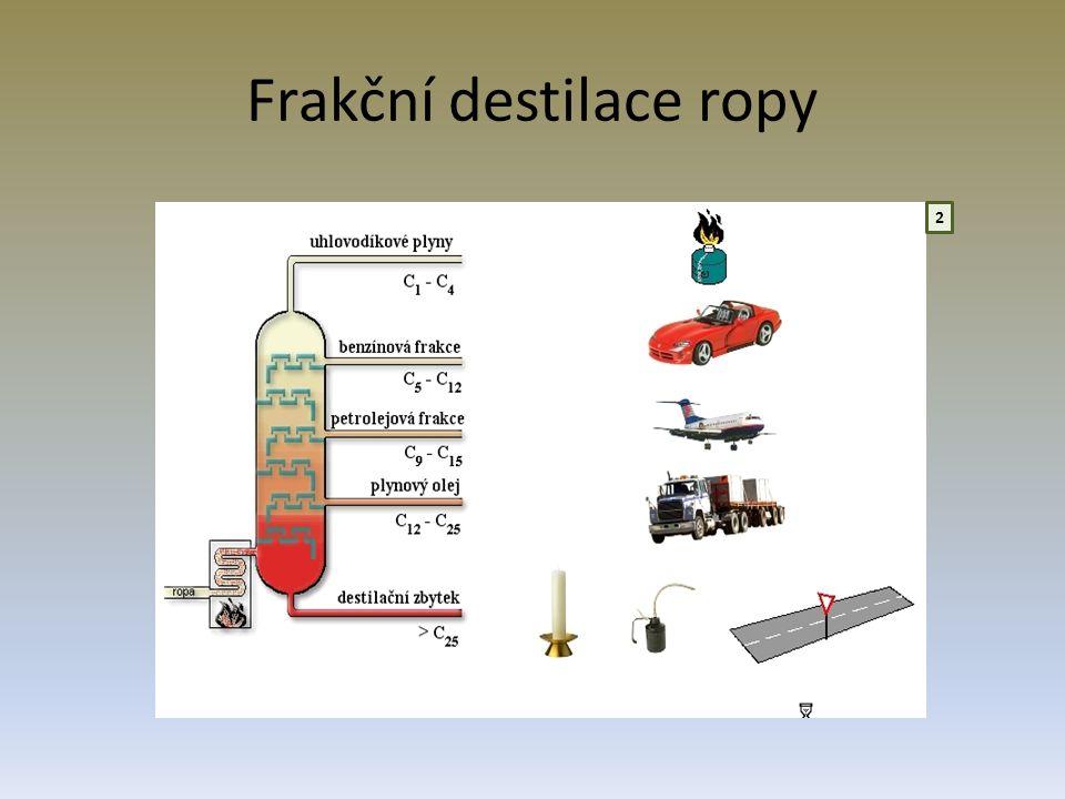 Frakční destilace ropy 2