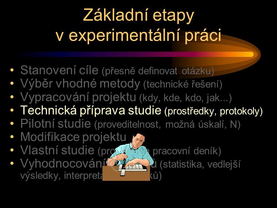 Základní etapy v experimentální práci Stanovení cíle (přesně definovat otázku) Výběr vhodné metody (technické řešení) Vypracování projektu (kdy, kde,