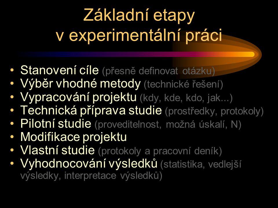 Základní etapy v experimentální práci Stanovení cíle (přesně definovat otázku) Výběr vhodné metody (technické řešení) Vypracování projektu (kdy, kde, kdo, jak...) Technická příprava studie (prostředky, protokoly) Pilotní studie (proveditelnost, možná úskalí, N) Modifikace projektu Vlastní studie (protokoly a pracovní deník) Vyhodnocování výsledků (statistika, vedlejší výsledky, interpretace výsledků)