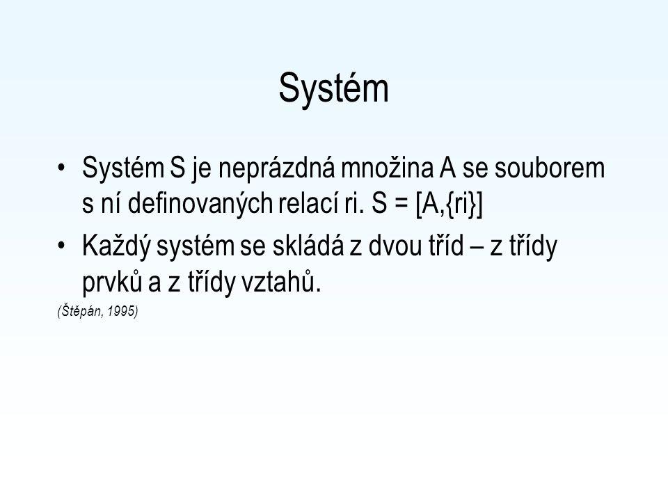 Systém Systém S je neprázdná množina A se souborem s ní definovaných relací ri. S = [A,{ri}] Každý systém se skládá z dvou tříd – z třídy prvků a z tř