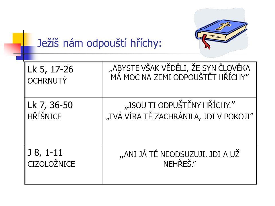 """Ježíš nám odpouští hříchy: Lk 5, 17-26 OCHRNUTÝ """"ABYSTE VŠAK VĚDĚLI, ŽE SYN ČLOVĚKA MÁ MOC NA ZEMI ODPOUŠTĚT HŘÍCHY Lk 7, 36-50 HŘÍŠNICE """" JSOU TI ODPUŠTĚNY HŘÍCHY."""