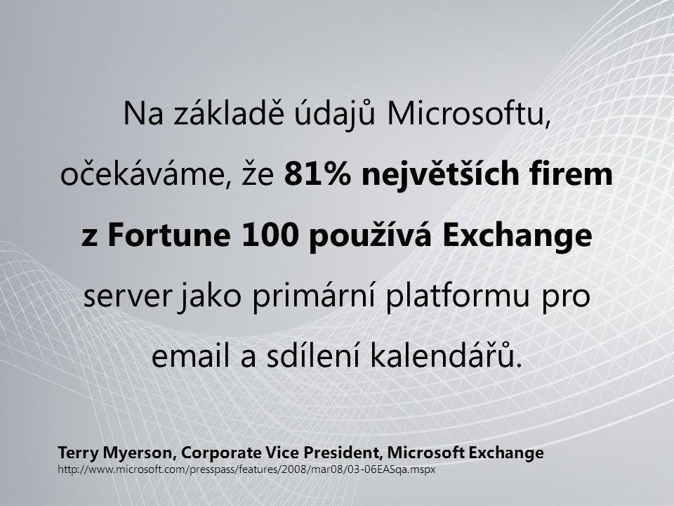 Na základě údajů Microsoftu, očekáváme, že 81% největších firem z Fortune 100 používá Exchange server jako primární platformu pro email a sdílení kalendářů.